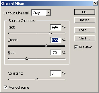 Mixer example